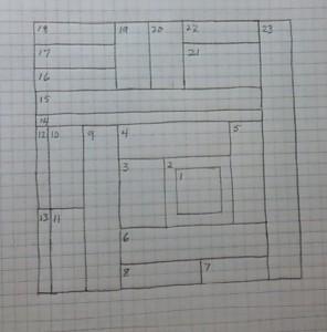 peacock-block04-chart